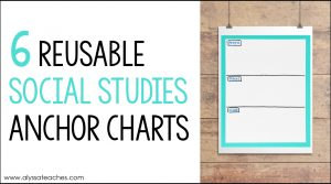 These easy-to-make, reusable social studies anchor charts are great for any elementary history unit!