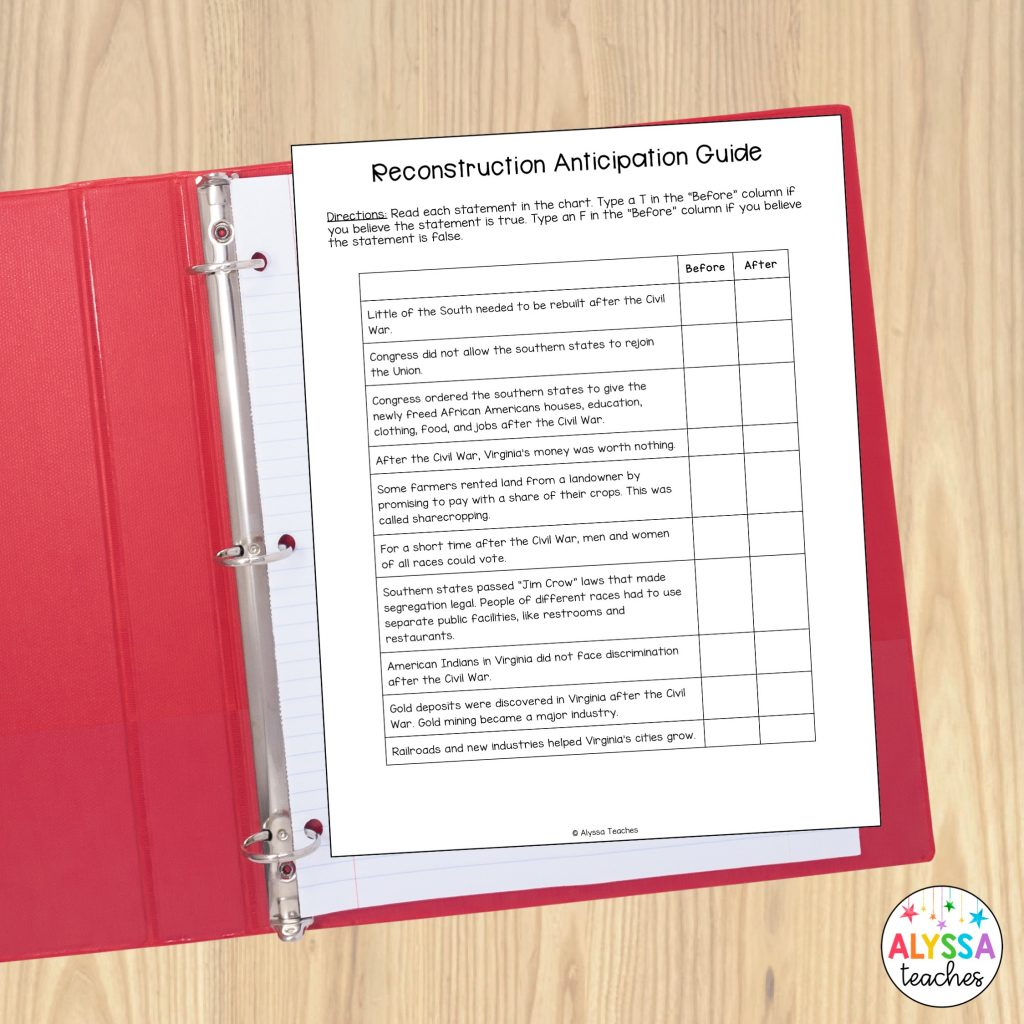 Anticipation guides, entrance tickets, and graphic organizers are a nice pre-test option for elementary students!