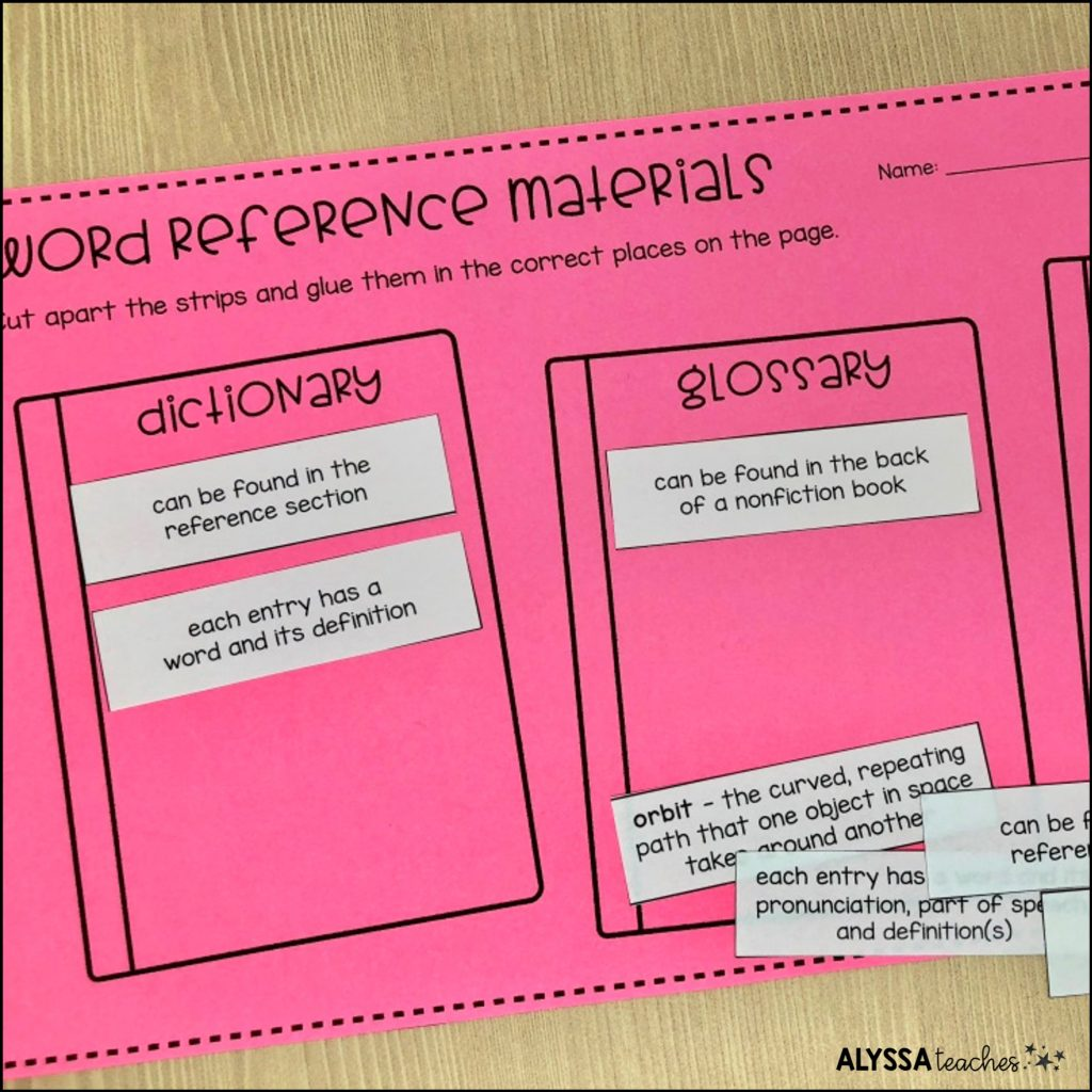 Students need to know how to use word reference materials like the dictionary, thesaurus, and glossary. This sorting activity helps them differentiate among them.